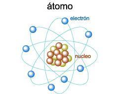 Atomos y Radicales libres