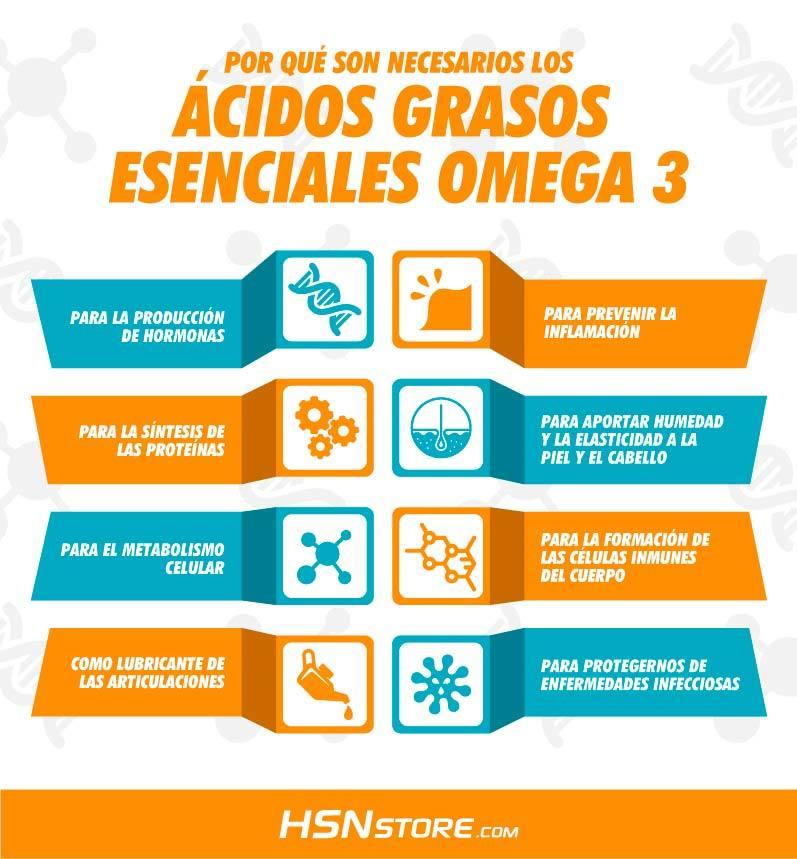Propiedades y Beneficios del Omega 3